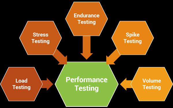 software testing training in kochi