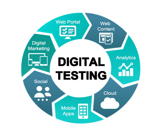 software testing training courses in kochi